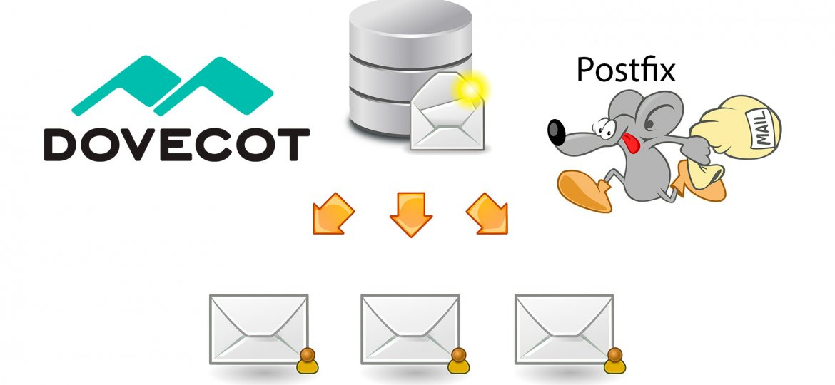 email-server